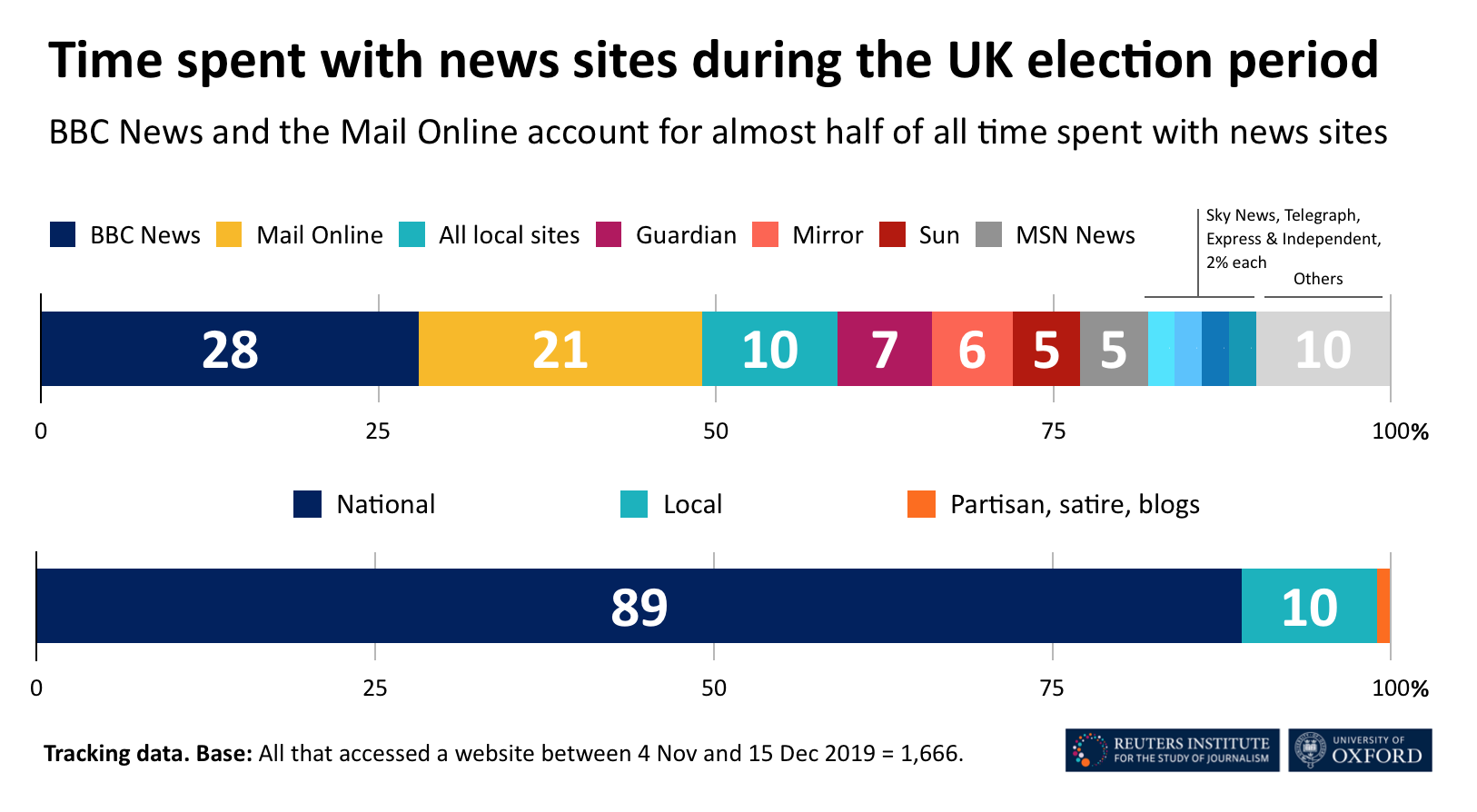 bbc news uk