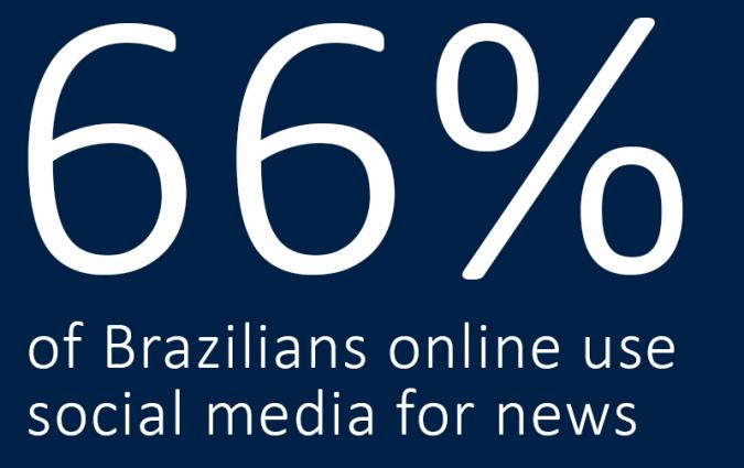 Brazil, Digital News Report