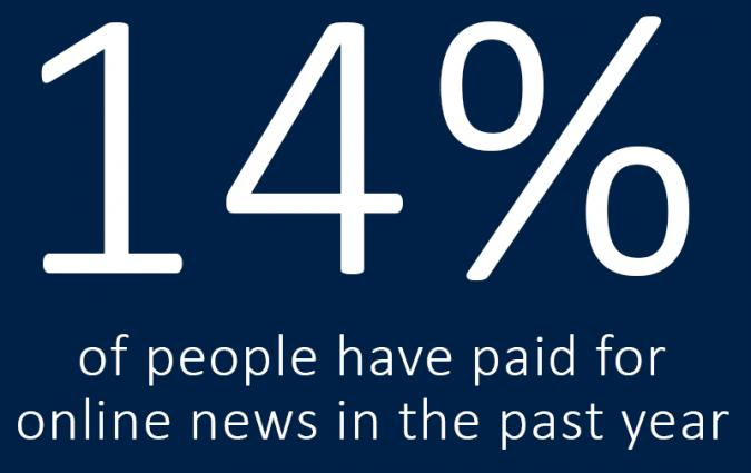 Paying for online news