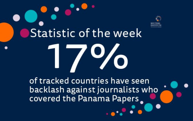 Stat of the week 17% of countries saw backlash against journalists